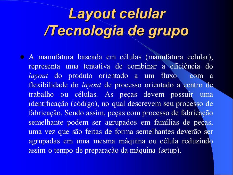 Layout celular /Tecnologia de grupo