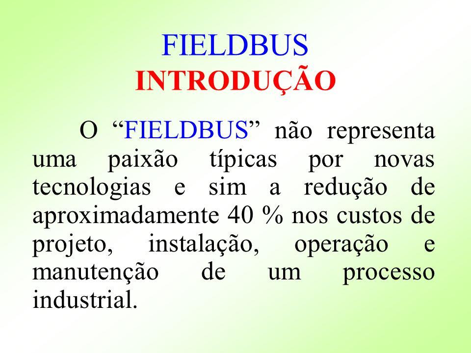 FIELDBUS INTRODUÇÃO