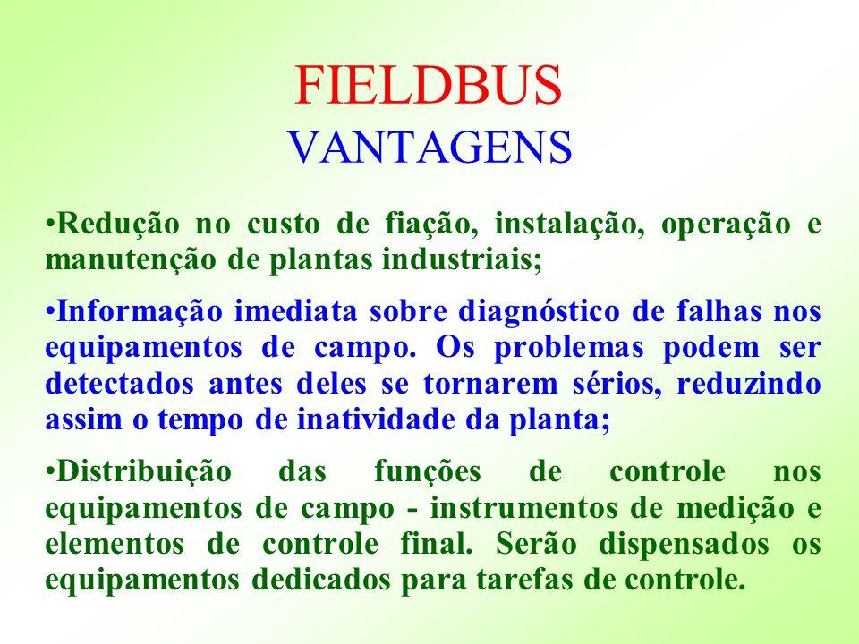 FIELDBUS VANTAGENS Redução no custo de fiação, instalação, operação e manutenção de plantas industriais;