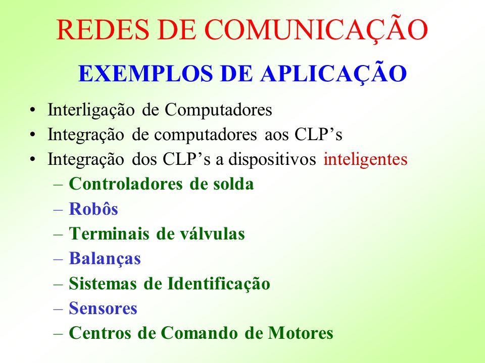 REDES DE COMUNICAÇÃO EXEMPLOS DE APLICAÇÃO