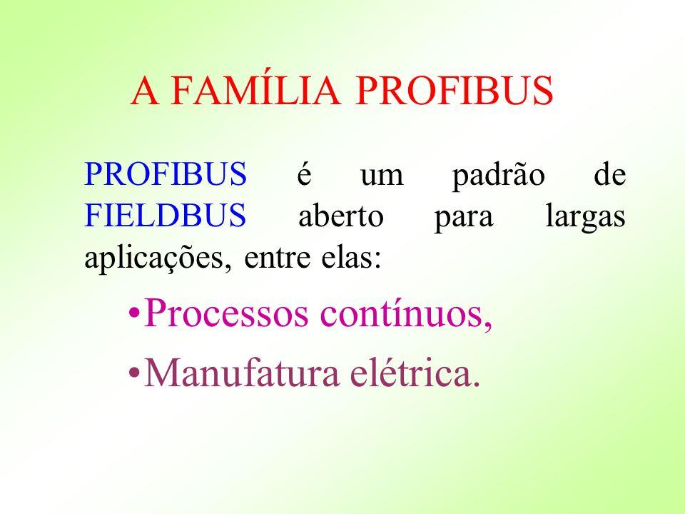 A FAMÍLIA PROFIBUS Processos contínuos, Manufatura elétrica.