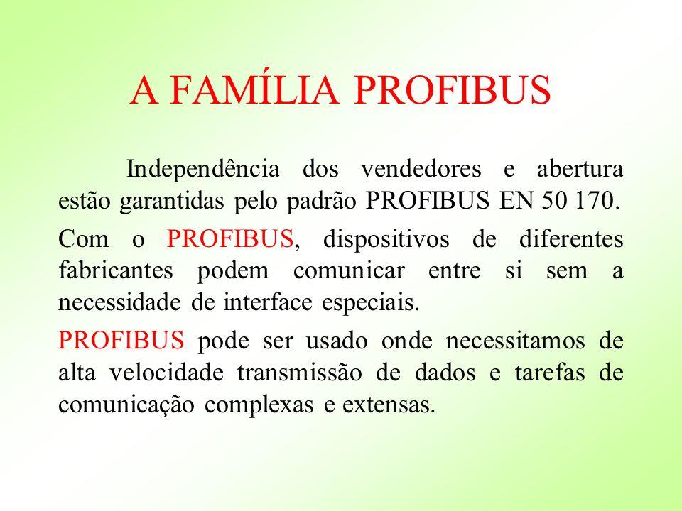 A FAMÍLIA PROFIBUS Independência dos vendedores e abertura estão garantidas pelo padrão PROFIBUS EN 50 170.
