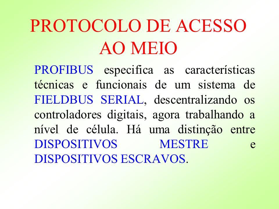 PROTOCOLO DE ACESSO AO MEIO