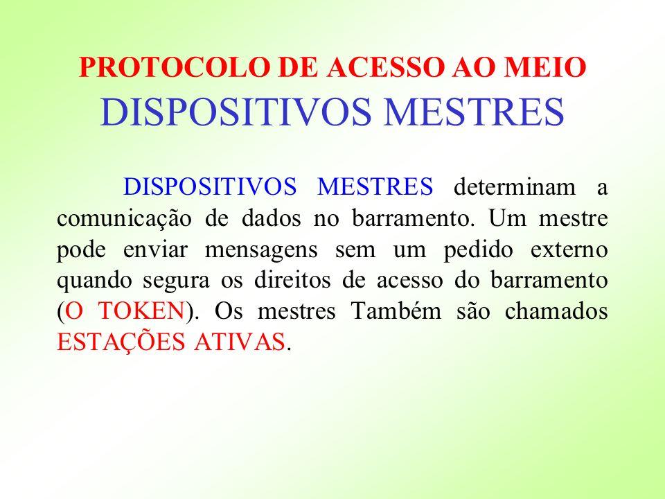 PROTOCOLO DE ACESSO AO MEIO DISPOSITIVOS MESTRES
