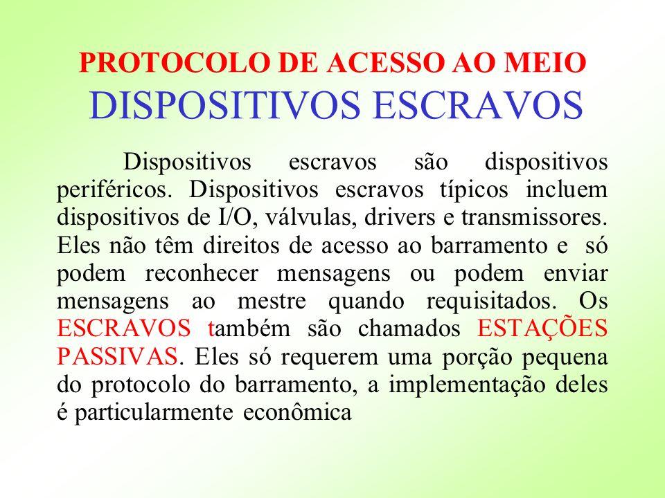 PROTOCOLO DE ACESSO AO MEIO DISPOSITIVOS ESCRAVOS