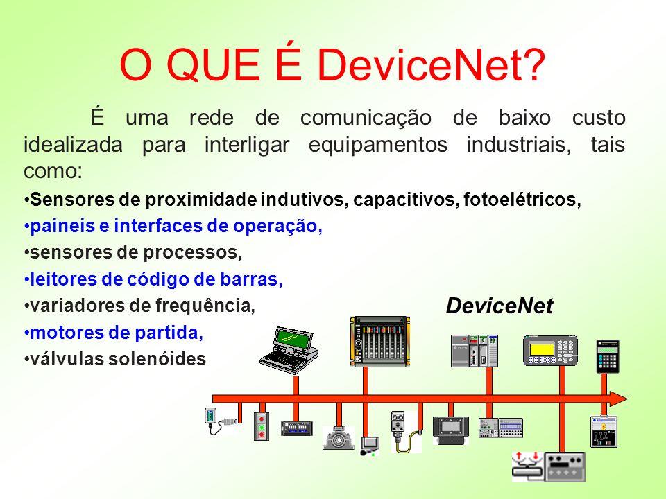 O QUE É DeviceNet É uma rede de comunicação de baixo custo idealizada para interligar equipamentos industriais, tais como: