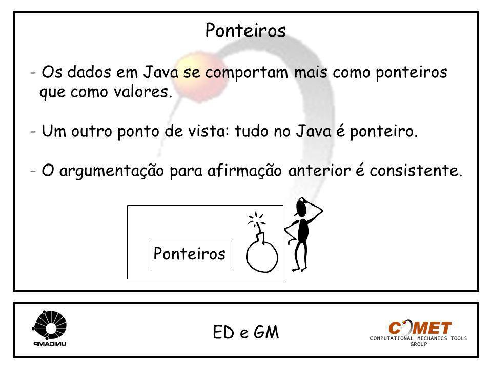 Ponteiros - Os dados em Java se comportam mais como ponteiros