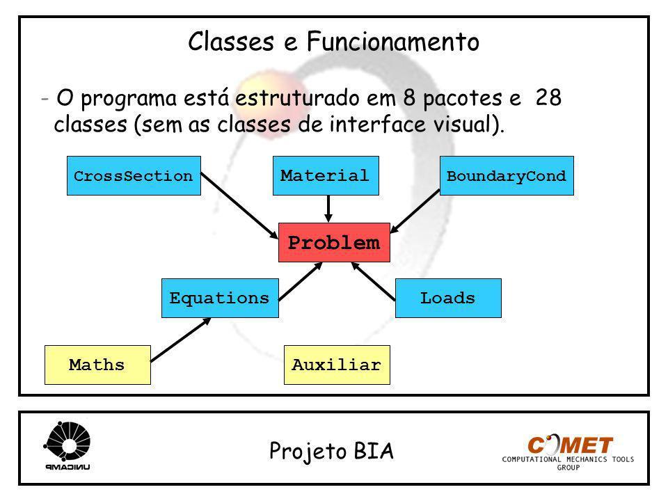 Classes e Funcionamento