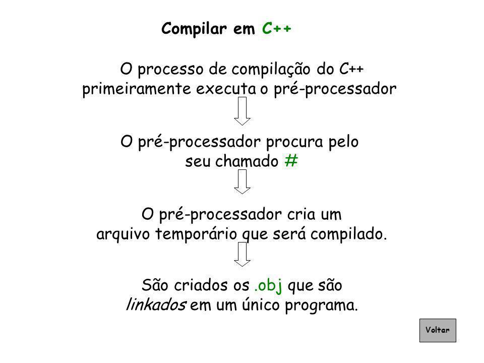O processo de compilação do C++