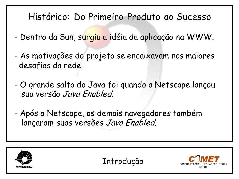 Histórico: Do Primeiro Produto ao Sucesso