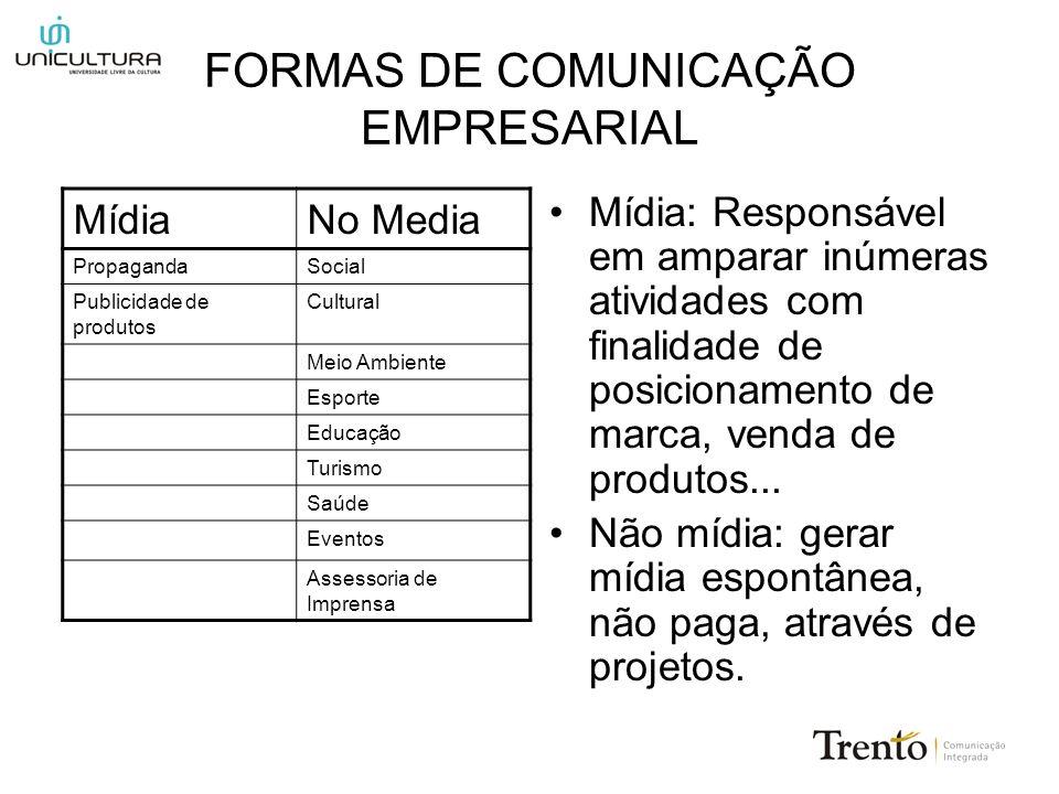 FORMAS DE COMUNICAÇÃO EMPRESARIAL