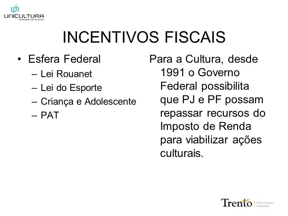 INCENTIVOS FISCAIS Esfera Federal