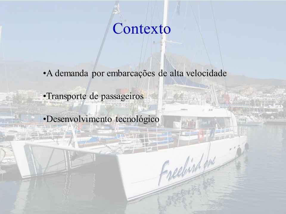 Contexto A demanda por embarcações de alta velocidade