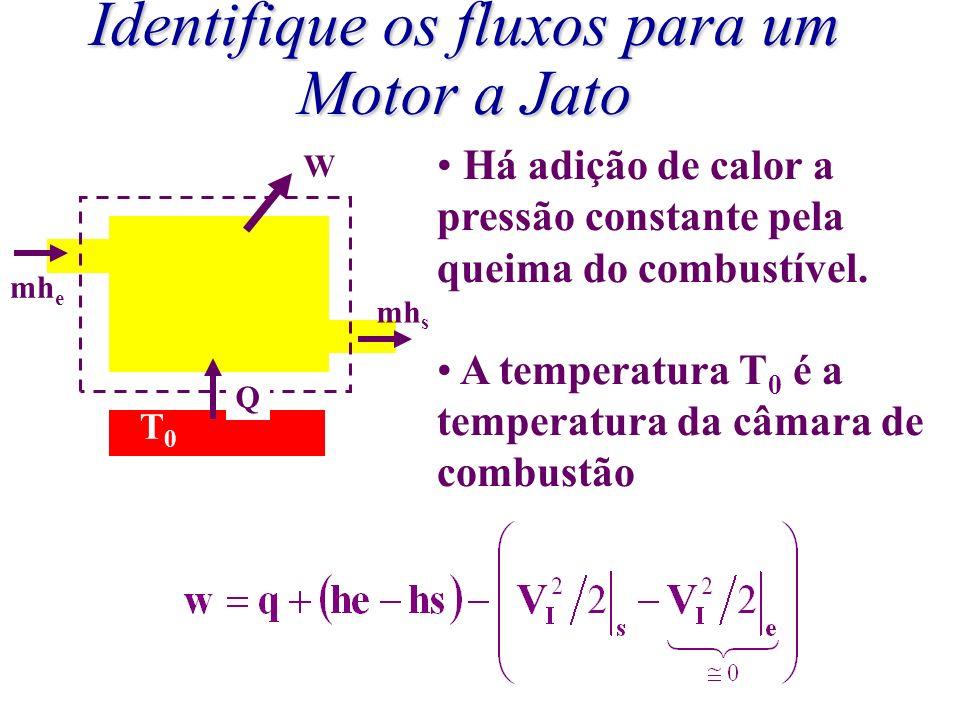 Identifique os fluxos para um Motor a Jato