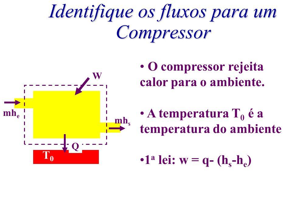 Identifique os fluxos para um Compressor
