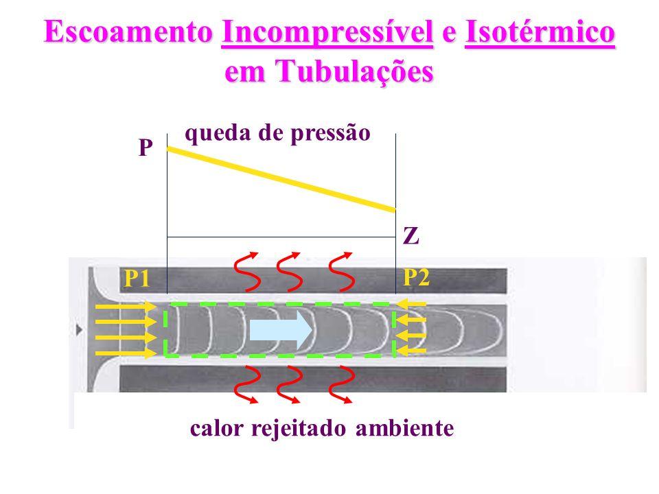 Escoamento Incompressível e Isotérmico em Tubulações
