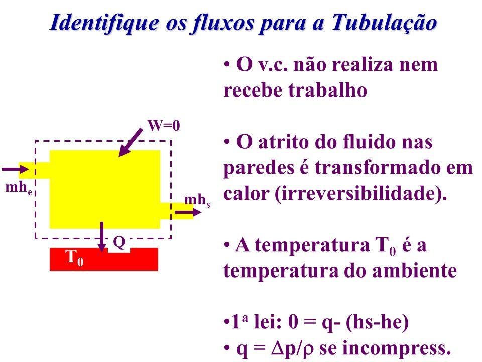 Identifique os fluxos para a Tubulação