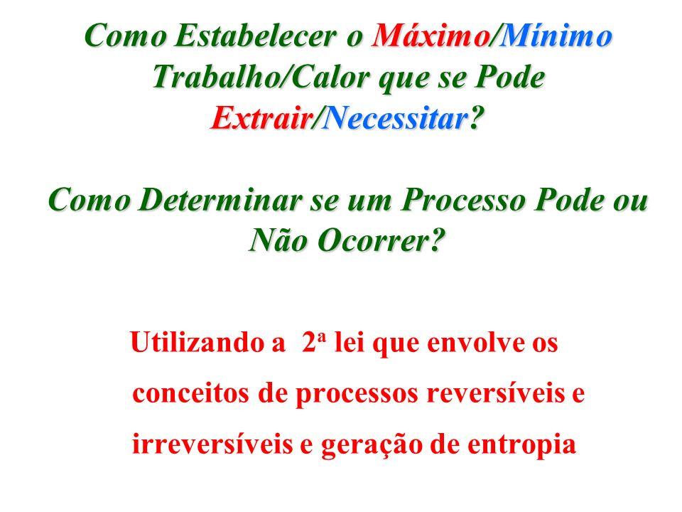 Como Estabelecer o Máximo/Mínimo Trabalho/Calor que se Pode Extrair/Necessitar Como Determinar se um Processo Pode ou Não Ocorrer