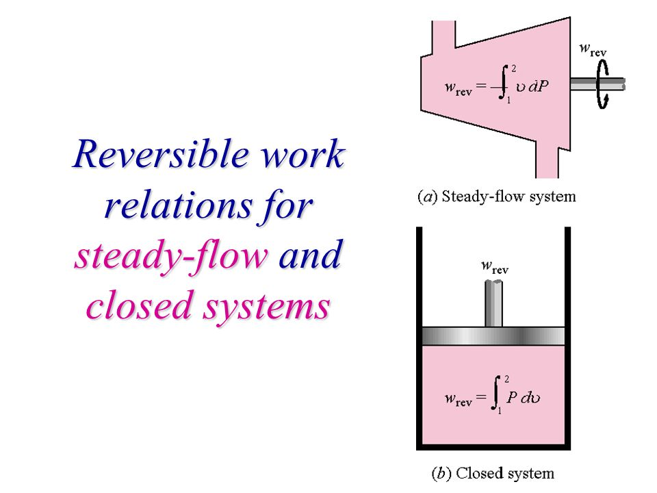 Reversible work relations for steady-flow and closed systems