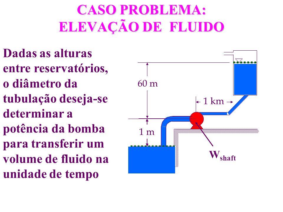 CASO PROBLEMA: ELEVAÇÃO DE FLUIDO