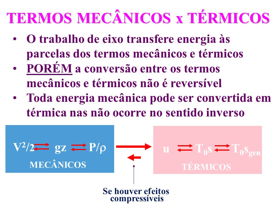 TERMOS MECÂNICOS x TÉRMICOS