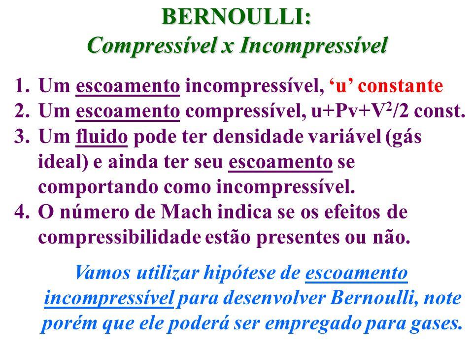 BERNOULLI: Compressível x Incompressível