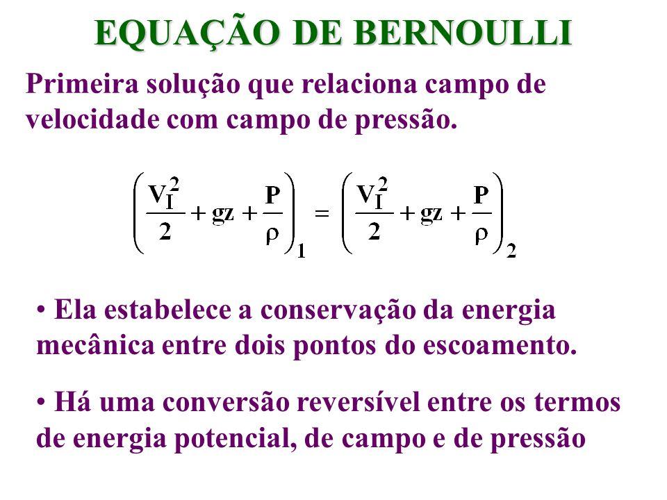 EQUAÇÃO DE BERNOULLI Primeira solução que relaciona campo de velocidade com campo de pressão.