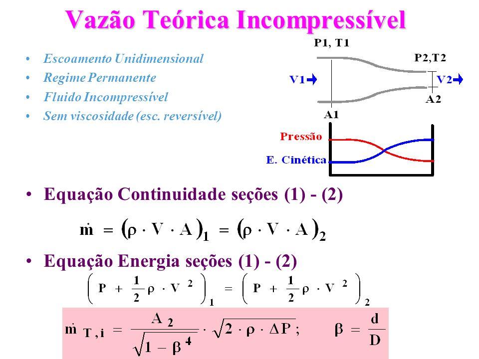 Vazão Teórica Incompressível