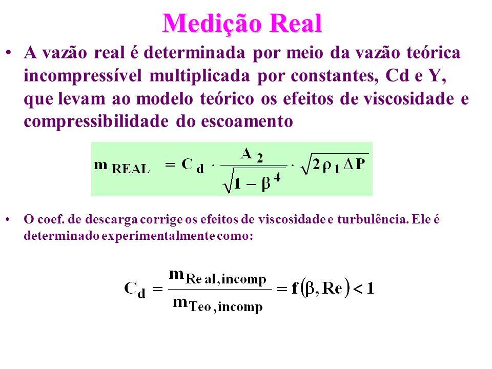 Medição Real