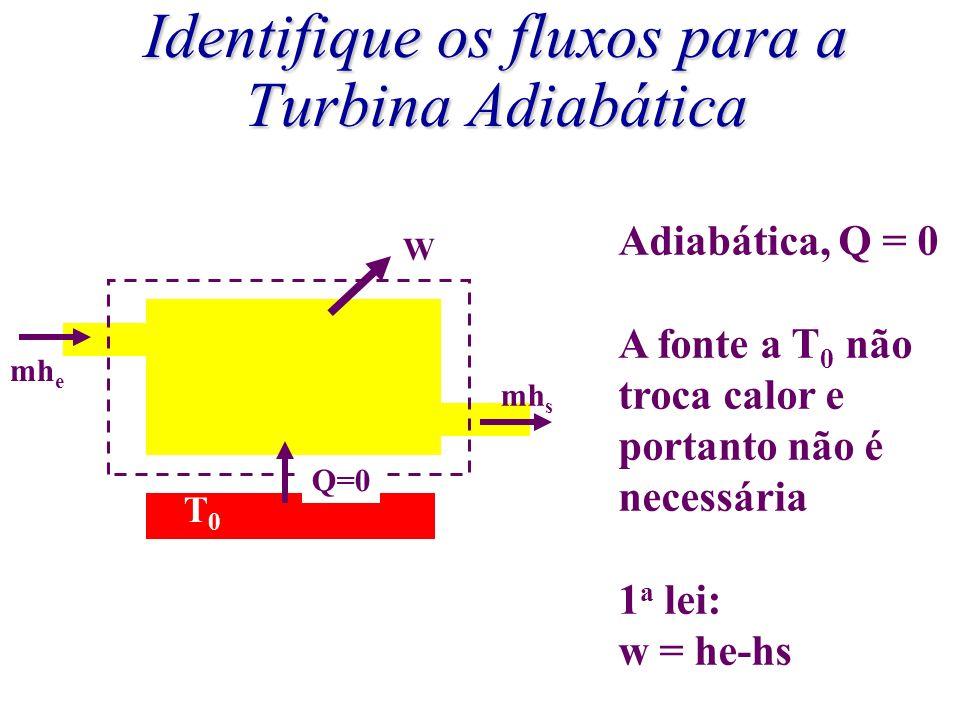 Identifique os fluxos para a Turbina Adiabática