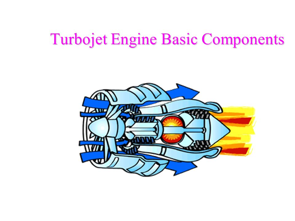 Turbojet Engine Basic Components