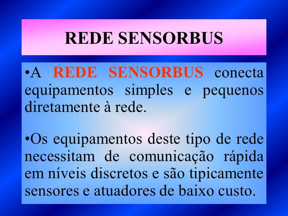 REDE SENSORBUSA REDE SENSORBUS conecta equipamentos simples e pequenos diretamente à rede.