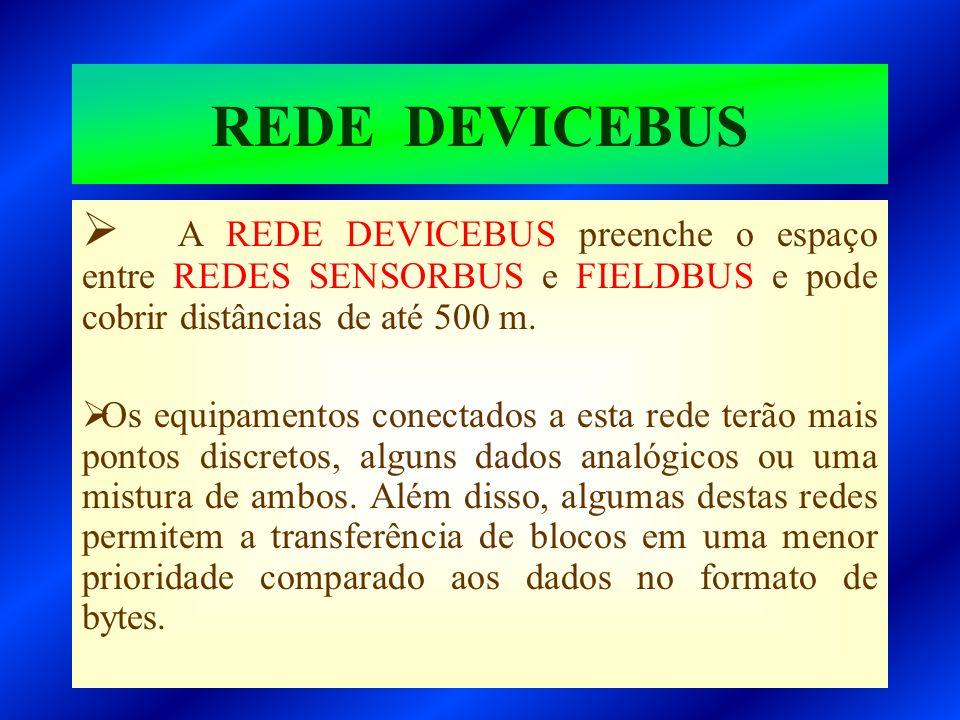 REDE DEVICEBUSA REDE DEVICEBUS preenche o espaço entre REDES SENSORBUS e FIELDBUS e pode cobrir distâncias de até 500 m.