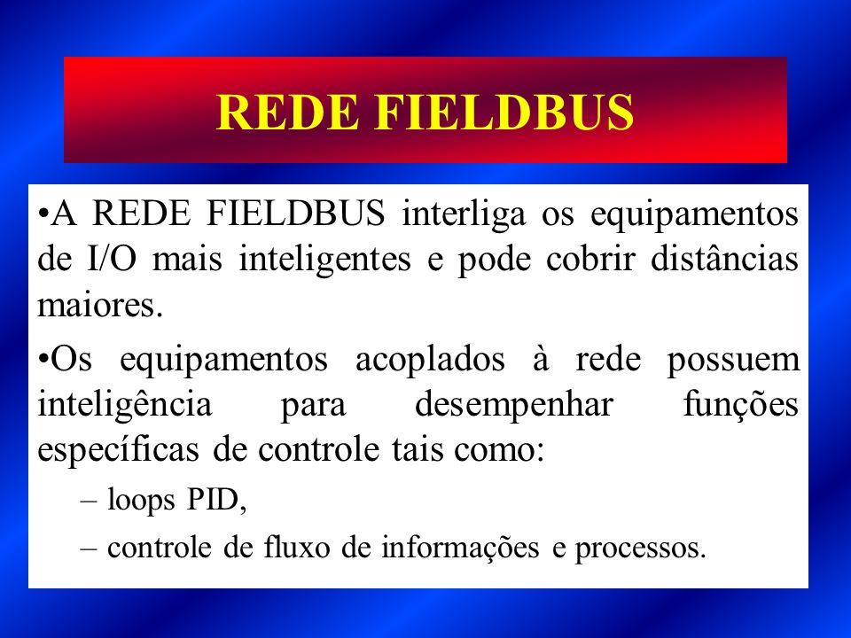 REDE FIELDBUSA REDE FIELDBUS interliga os equipamentos de I/O mais inteligentes e pode cobrir distâncias maiores.