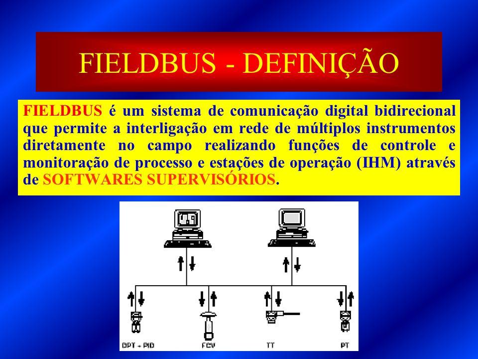 FIELDBUS - DEFINIÇÃO
