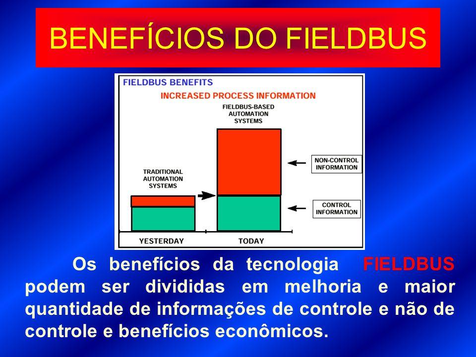 BENEFÍCIOS DO FIELDBUS
