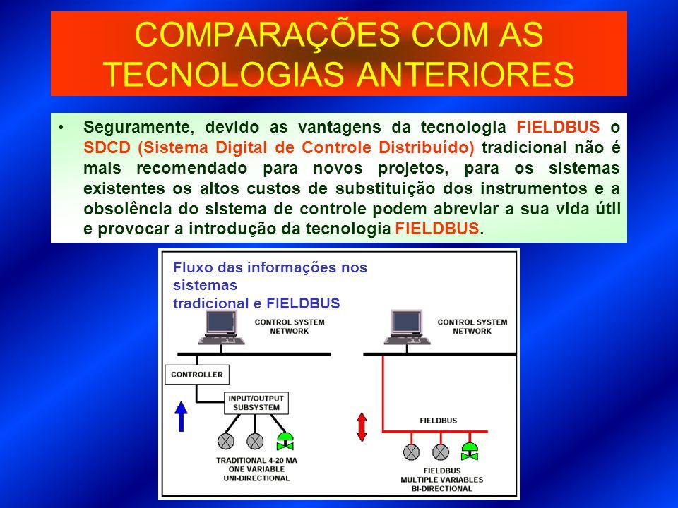COMPARAÇÕES COM AS TECNOLOGIAS ANTERIORES