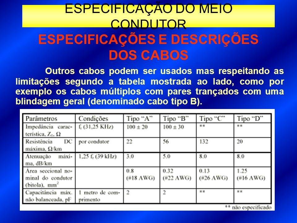 ESPECIFICAÇÕES E DESCRIÇÕES DOS CABOS