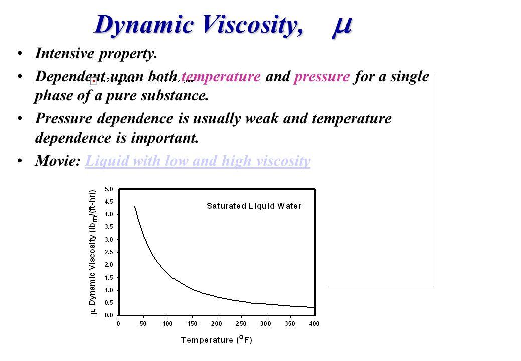 Dynamic Viscosity, m Intensive property.