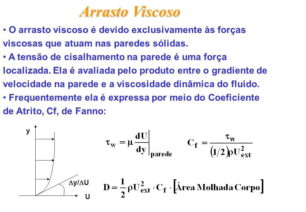 Arrasto Viscoso O arrasto viscoso é devido exclusivamente às forças viscosas que atuam nas paredes sólidas.