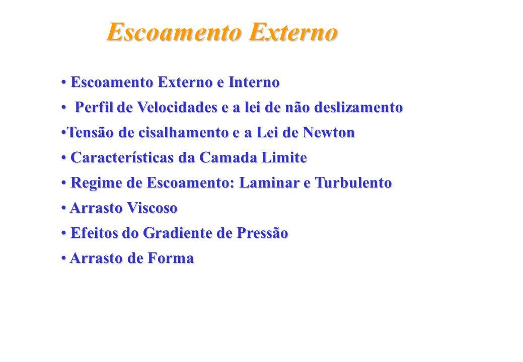 Escoamento Externo Escoamento Externo e Interno