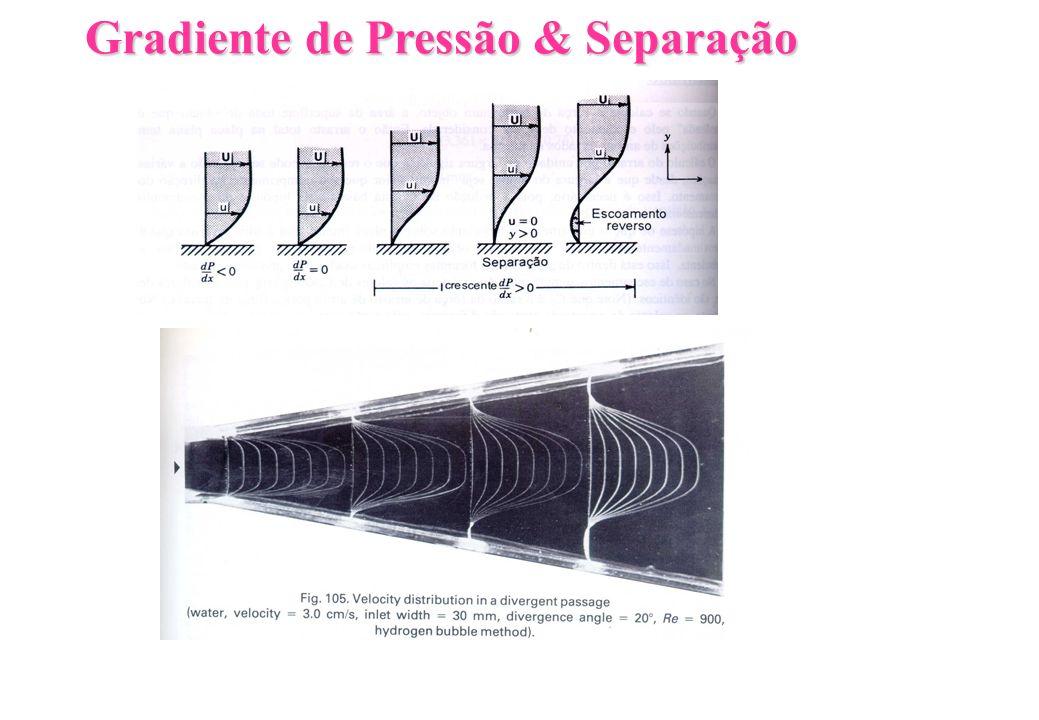 Gradiente de Pressão & Separação