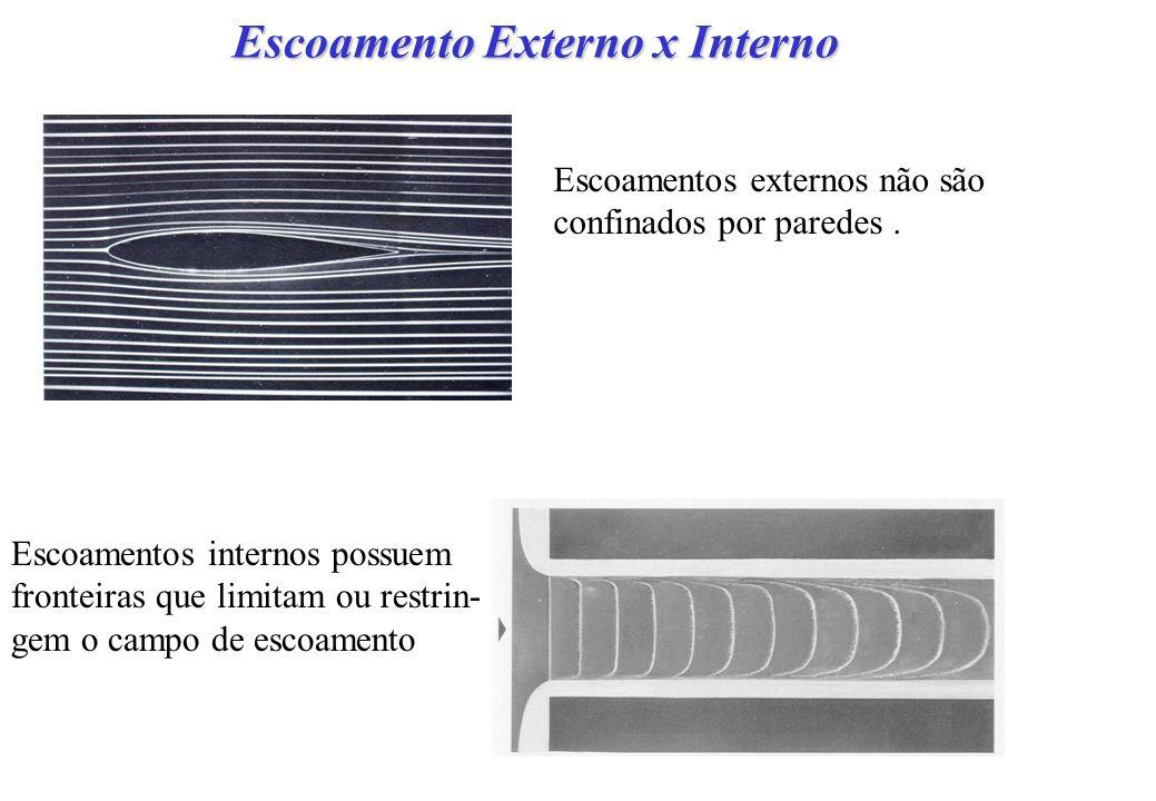 Escoamento Externo x Interno