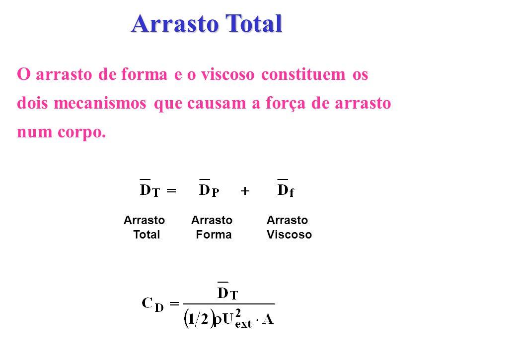 Arrasto TotalO arrasto de forma e o viscoso constituem os dois mecanismos que causam a força de arrasto num corpo.