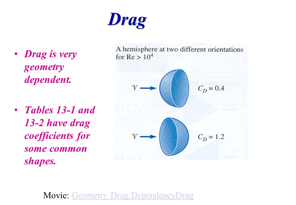 Drag Drag is very geometry dependent.