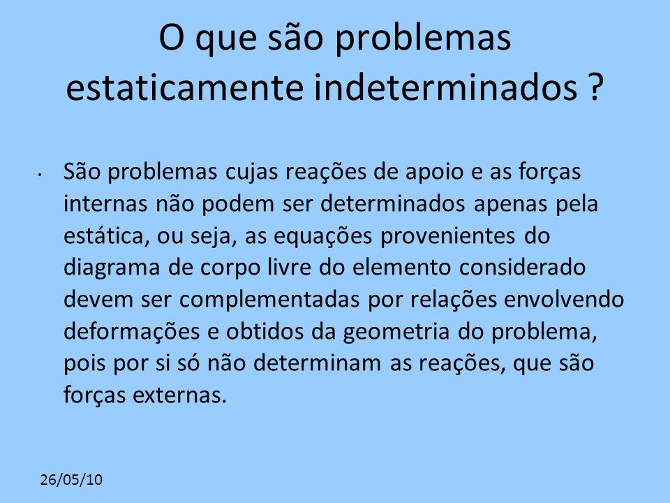 O que são problemas estaticamente indeterminados