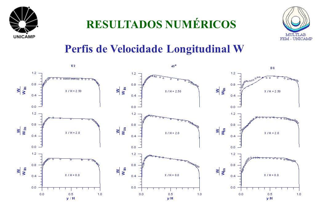 RESULTADOS NUMÉRICOS Perfis de Velocidade Longitudinal W