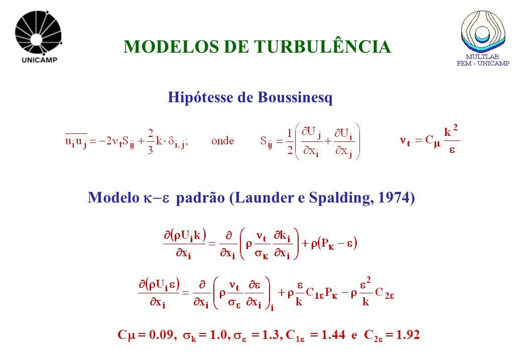 MODELOS DE TURBULÊNCIA