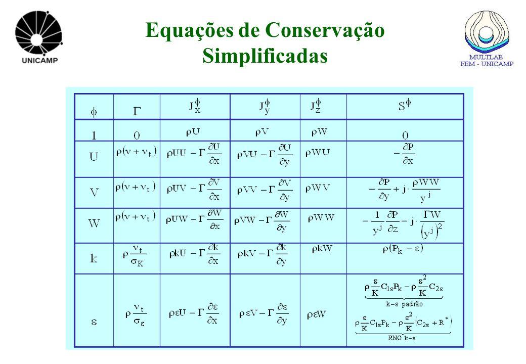 Equações de Conservação
