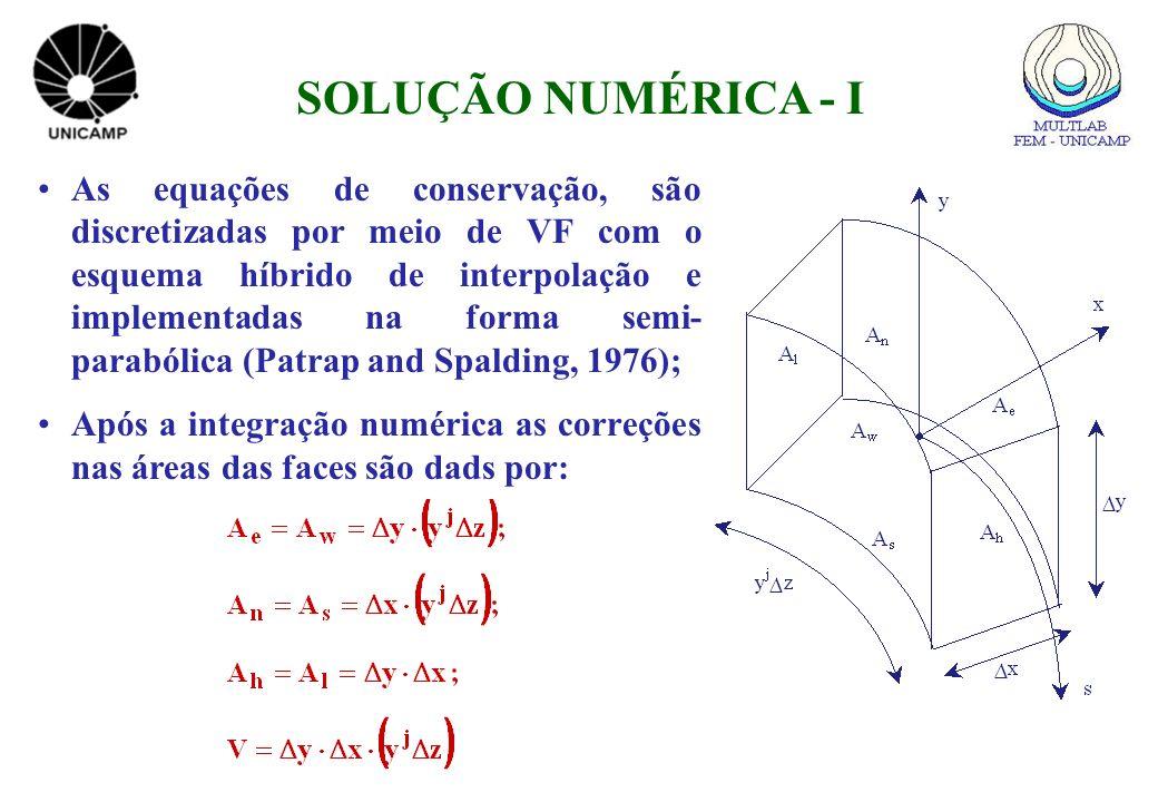 SOLUÇÃO NUMÉRICA - I